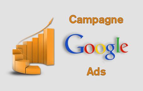 Campagne Google Adwords